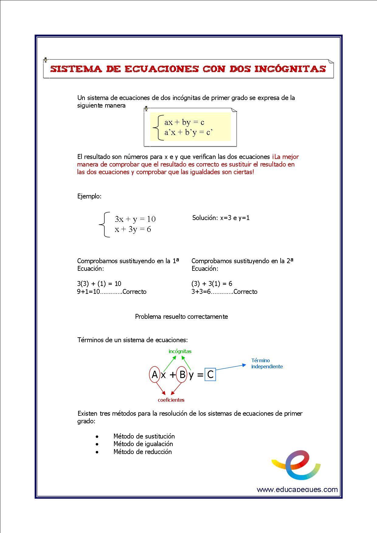 Inecuaciones de primer grado (Fichas de matemáticas) (Spanish Edition)