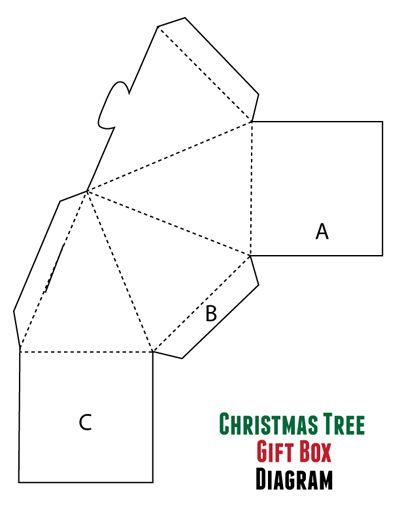 christmas tree box diagram holiday giftbox