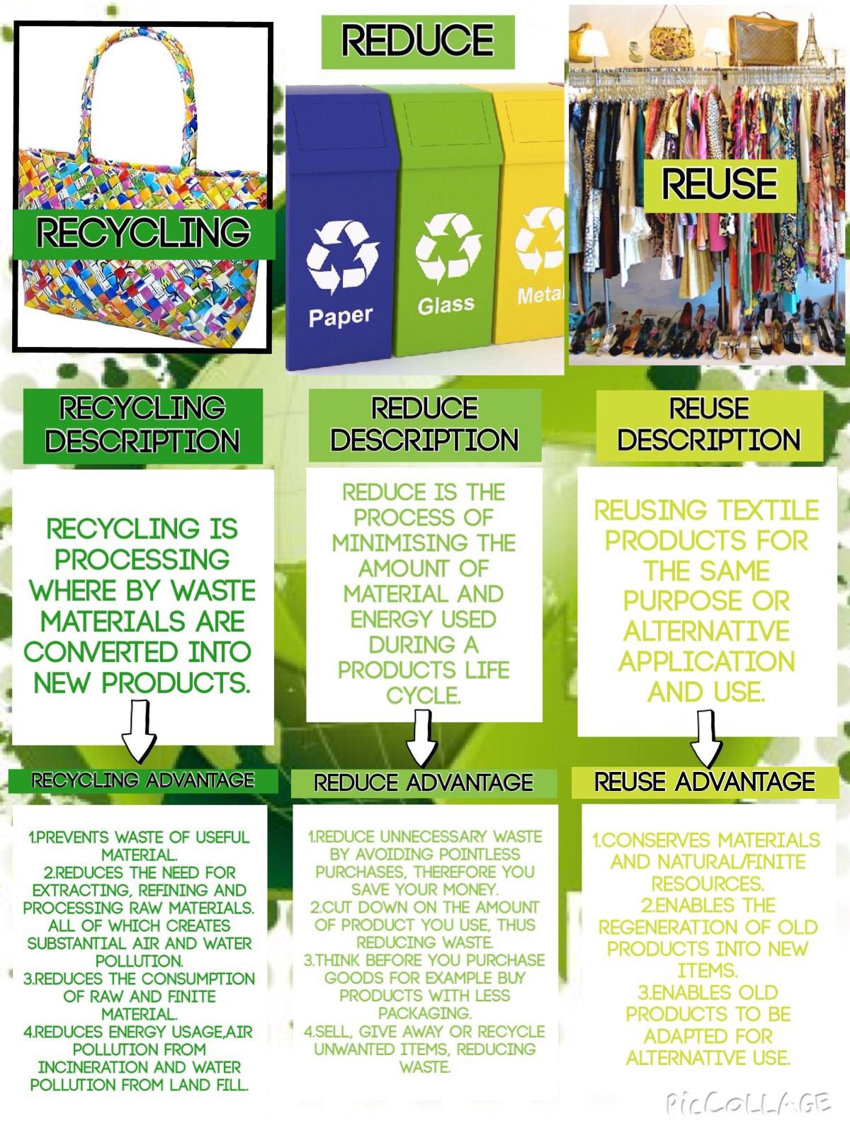 3 R S Recycle Reduce Amp Reuse Textile Recycling Recycling Reduce Reuse Recycle Poster