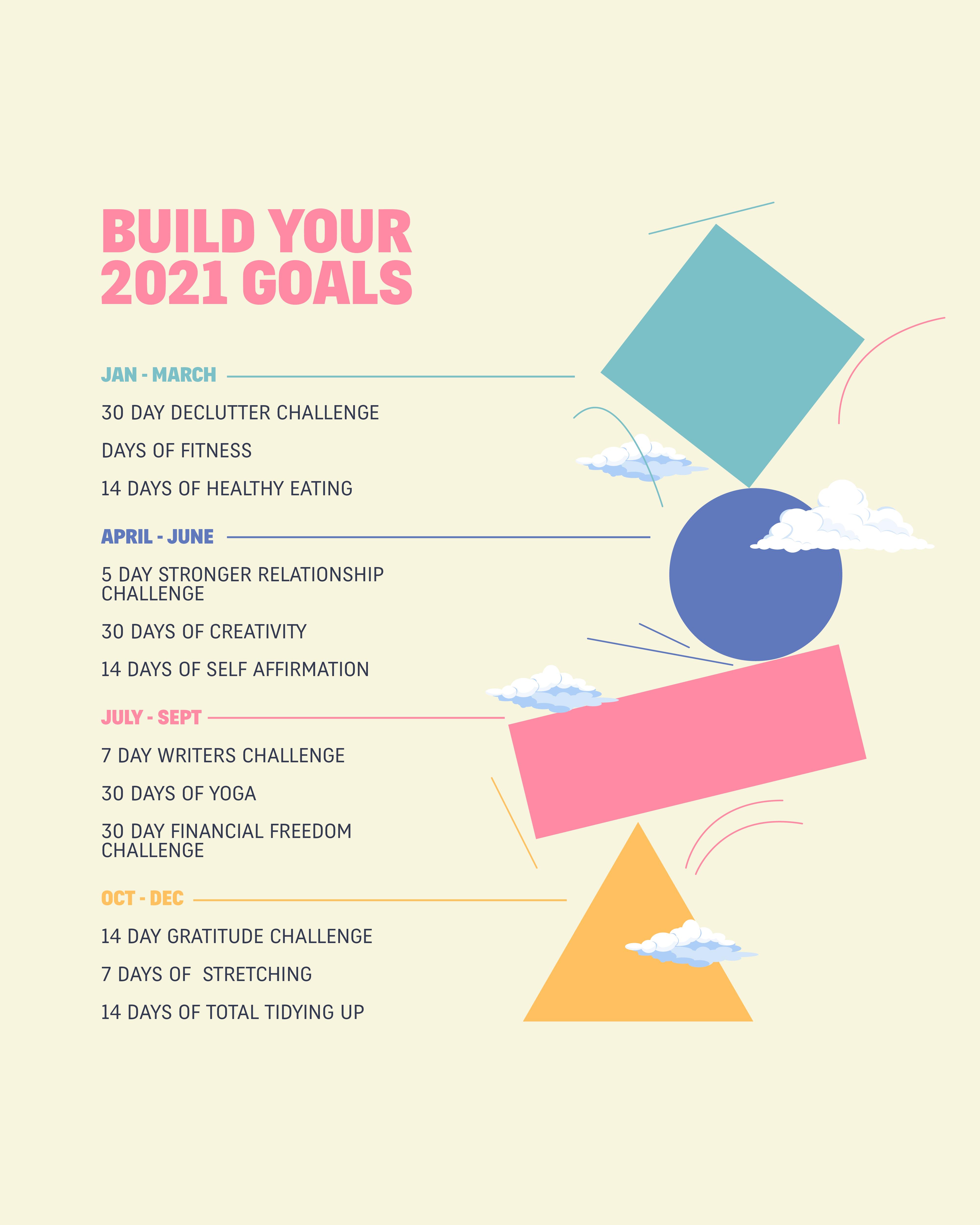 Build Your 2021 Goals