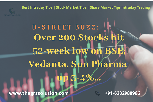 DStreet Buzz Over 200 Stocks hit 52week low on BSE