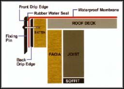 Flat Roof Drip Edge Diagram All About The Build In 2019