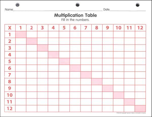 Printable blank Multiplication Chart to 12 – Blank Grid Chart