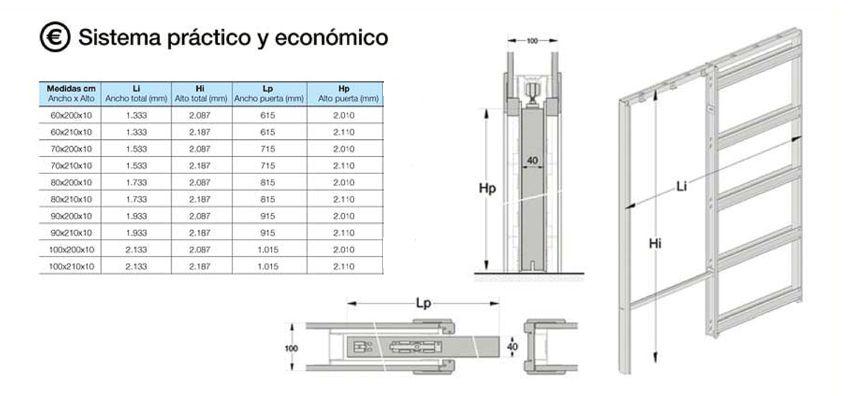 mides orchidea easyslide | cosas Juanito | Pinterest ... - photo#26