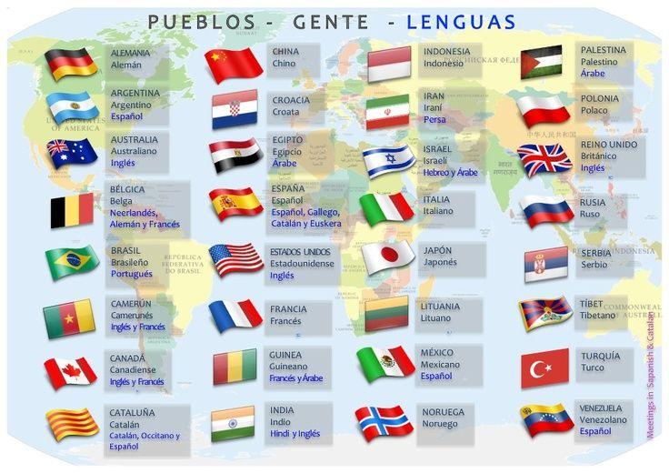 Ele Para A1 Gentilicios Lessons Tes Gentilicios Dia Del Idioma Aula De Español