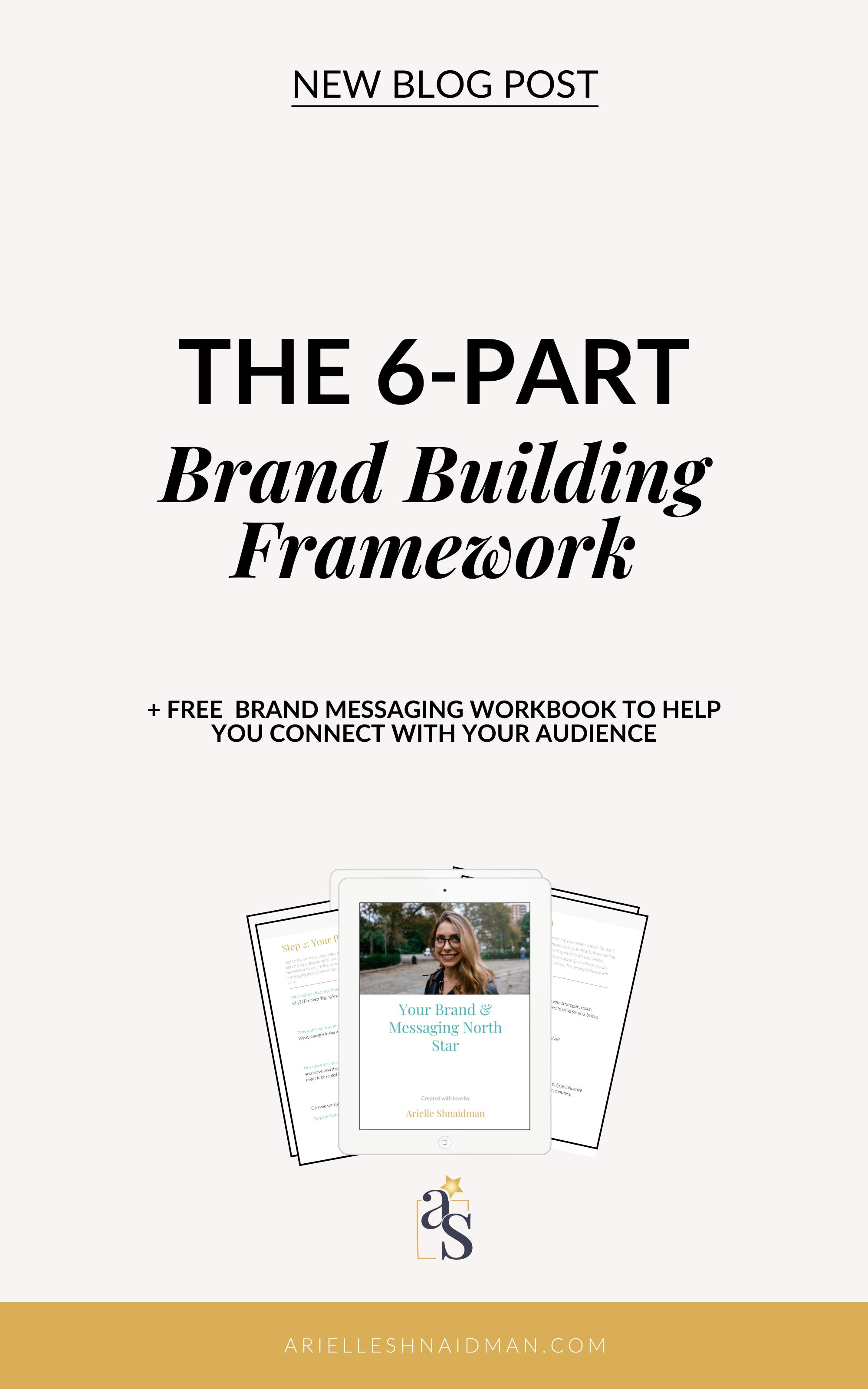 6part brand building framework + free brand messaging