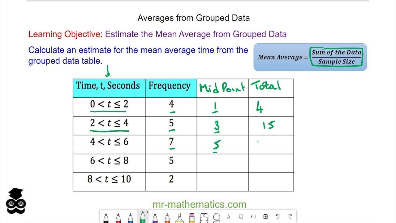 Estimating The Average Of Grouped Data Teaching Mathematics Data Learning Objectives [ 720 x 1280 Pixel ]