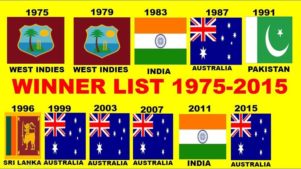 Wwe News Cricket News Sports News Sportzpari Cricket World Cup Cricket World Cup Winners World Cup Winners