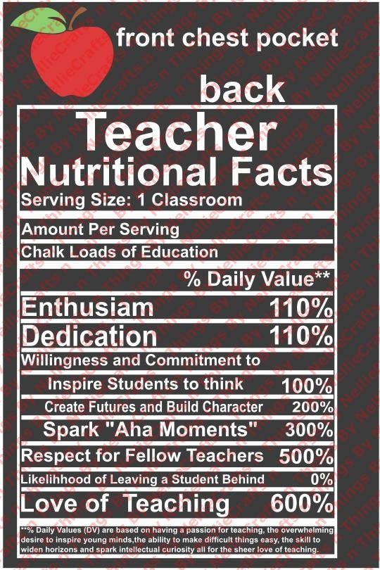 teacher nutrition facts svg svg s pinterest nutrition facts