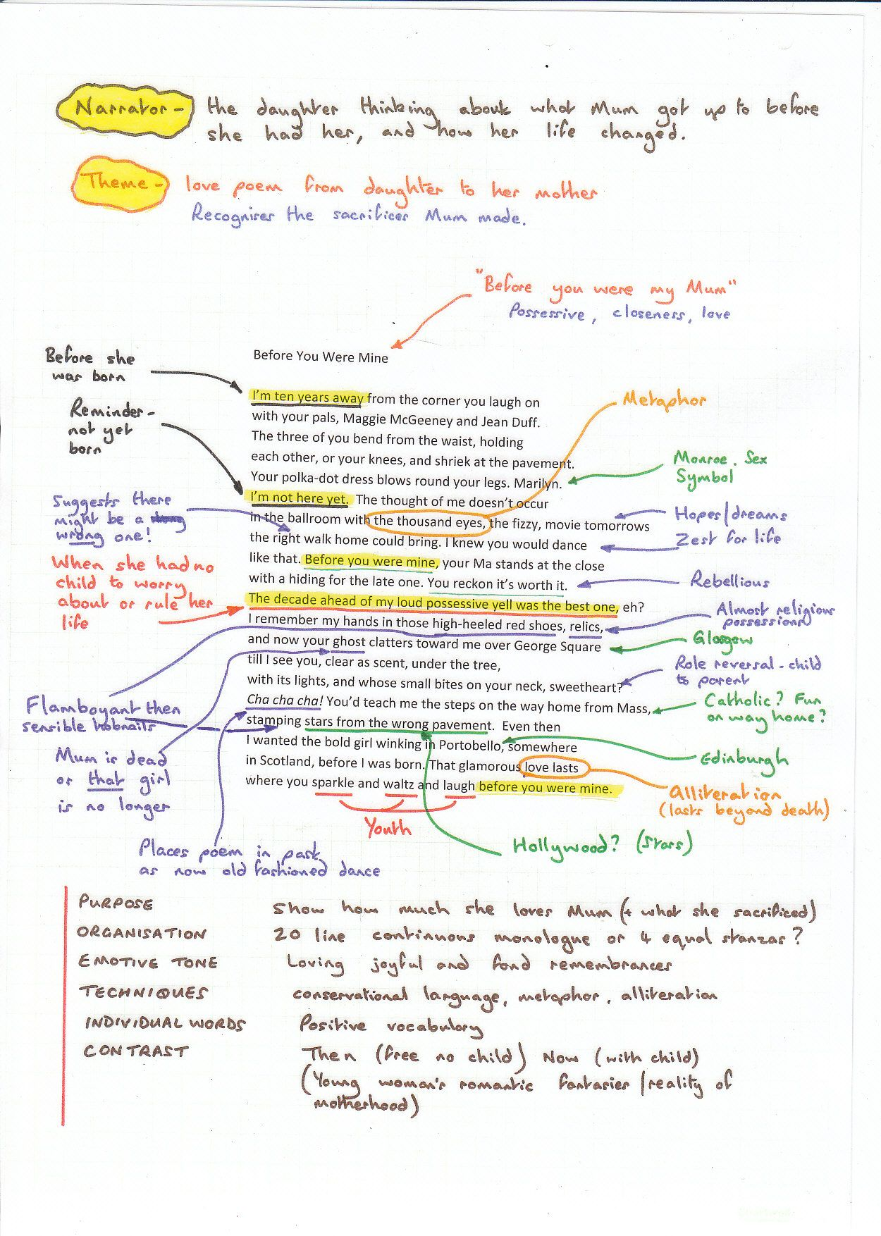 Pictures Of Annotated Texts Before You Were Mine