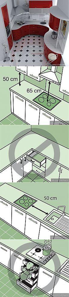 Полезные советы при планировке кухни | Наш уютный дом