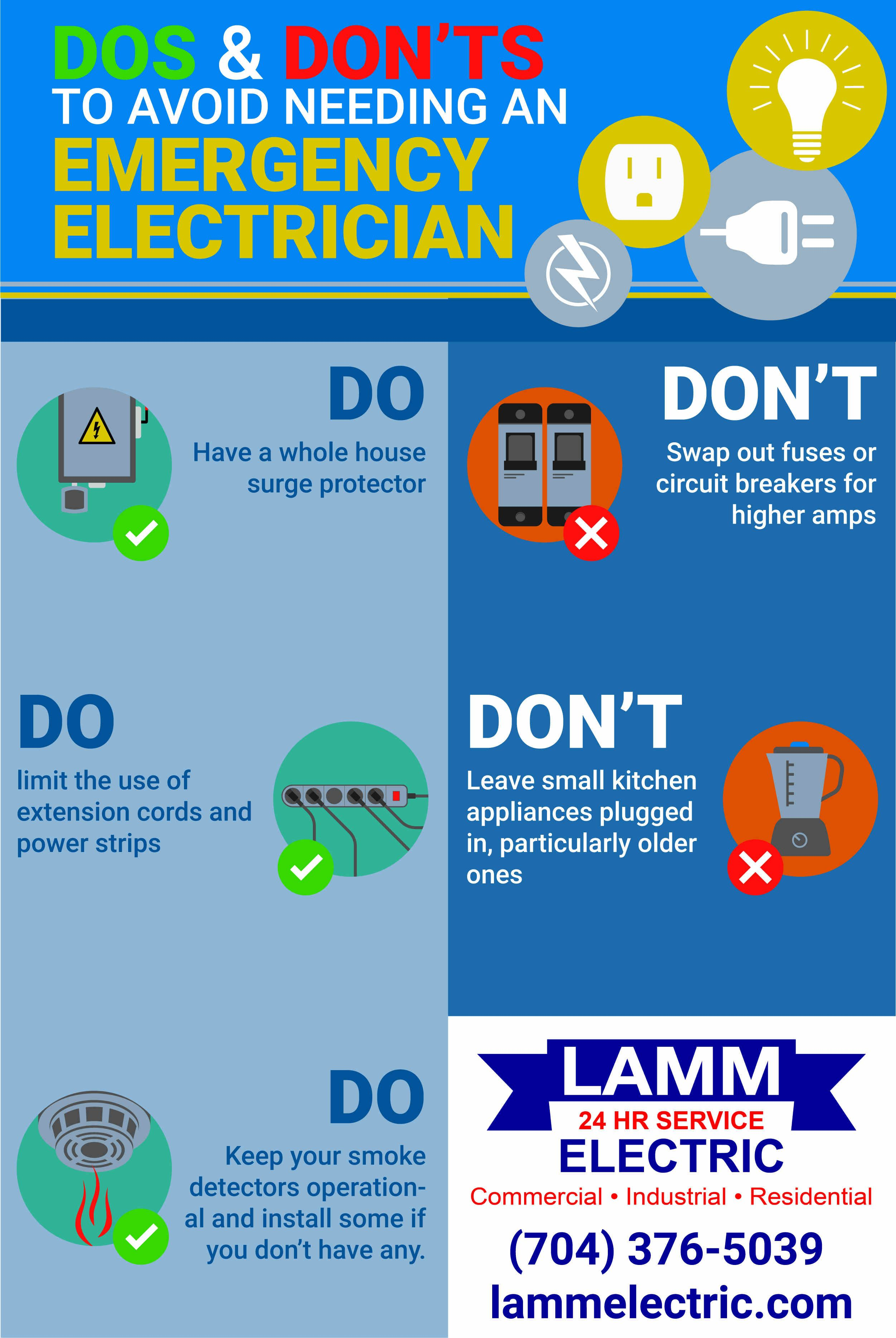 Dos And Don Ts To Avoid Needing An Emergency Electrician With