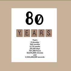 80th Birthday Card Milestone Birthday Card The Big 80 1934