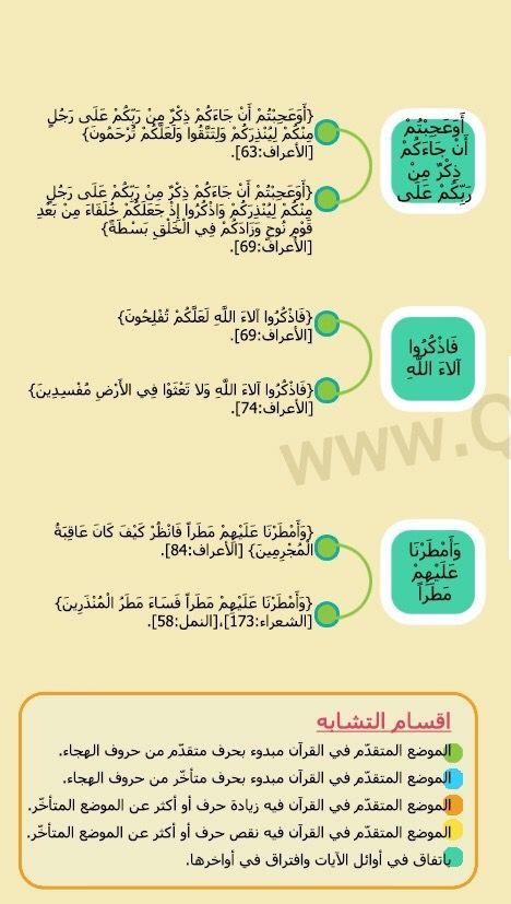 متشابهات سورة الأعراف ١٢ Quran Holy Quran Islam