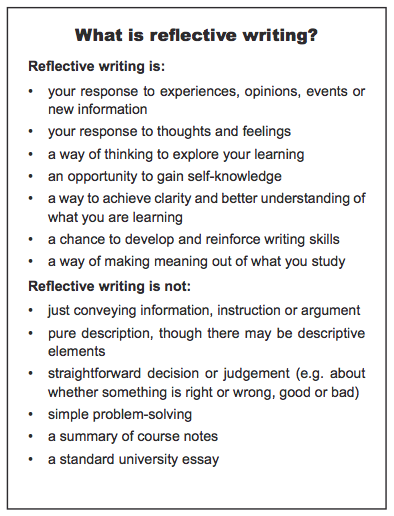 how to write a reflection