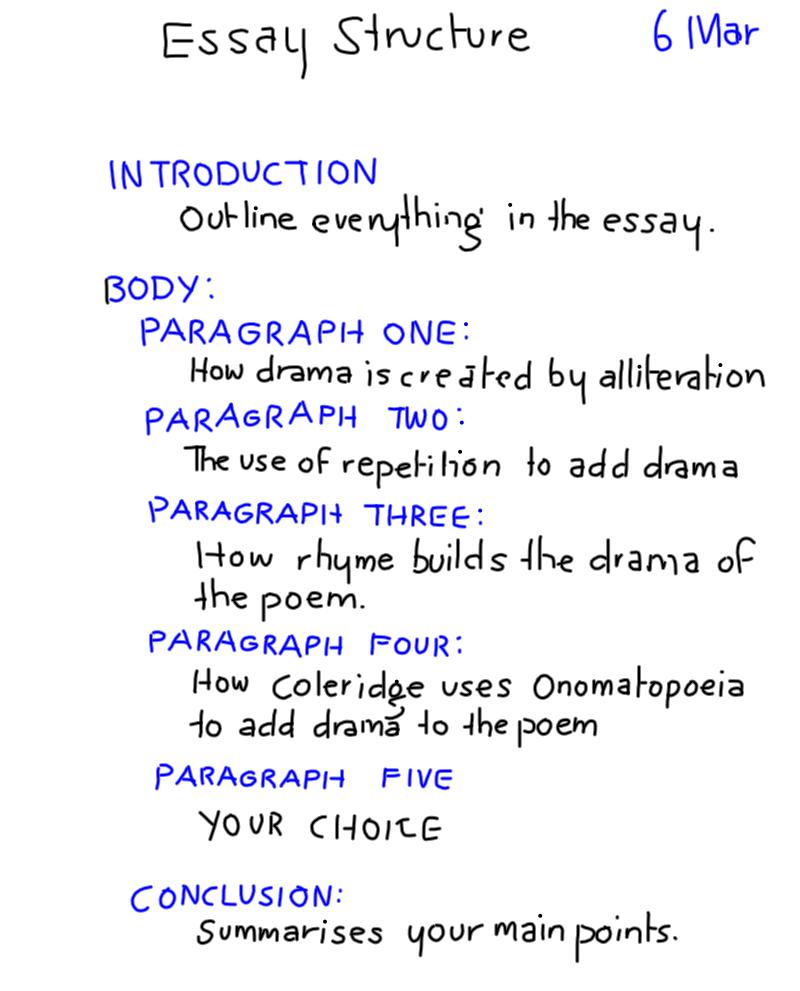 Writing Services Essay Writing Essay Writer