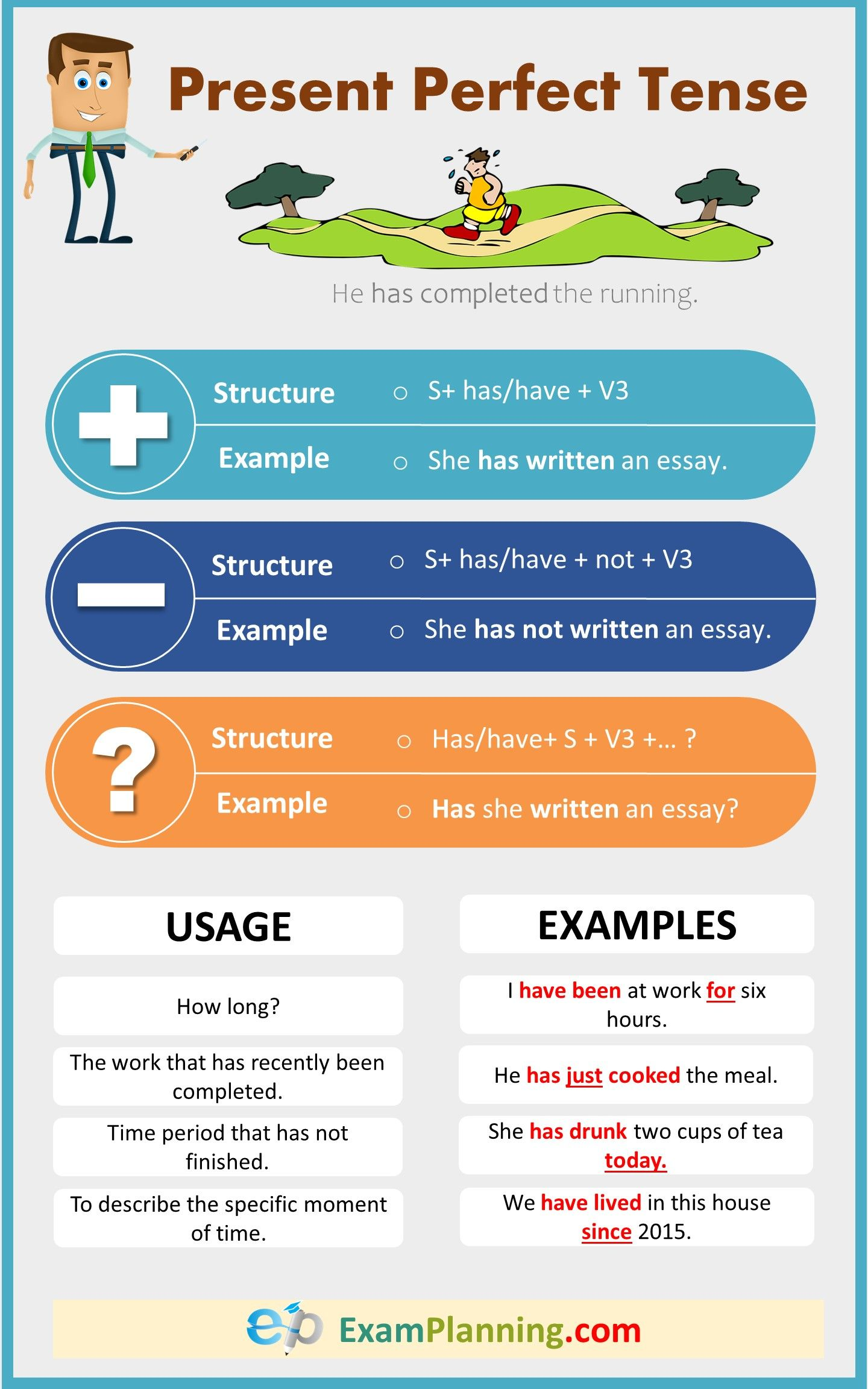 Present Perfect Tense Examples Exercise And Usage
