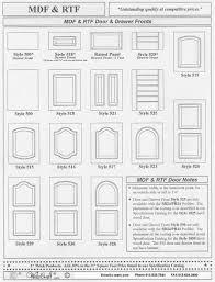 Image result for kitchen cabinet door profiles | Kitchen | Pinterest ...