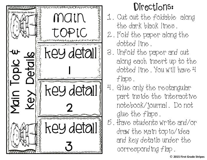 Main Topic Idea Key Details Graphic Organizers Anchor Chart Sign Foldable First Grade Reading Anchor Charts Graphic Organizers