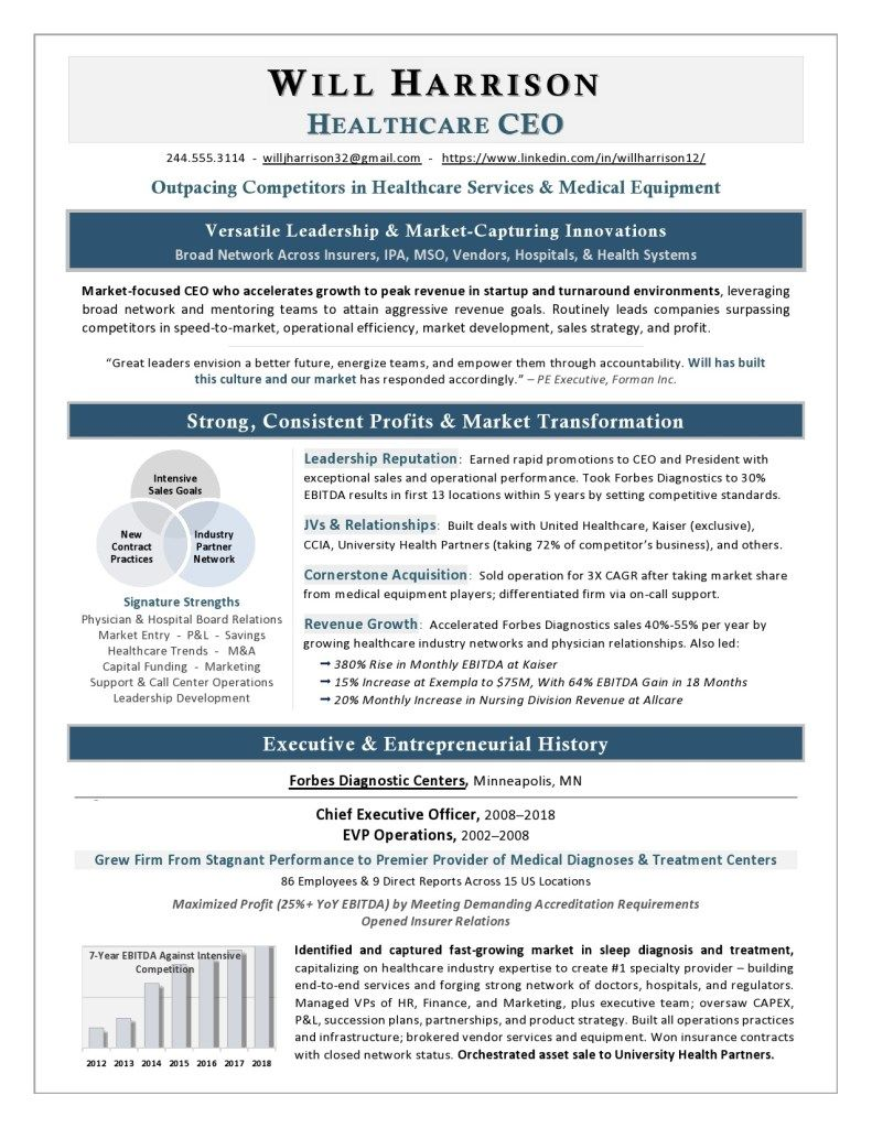 29++ Best ceo resume templates Format