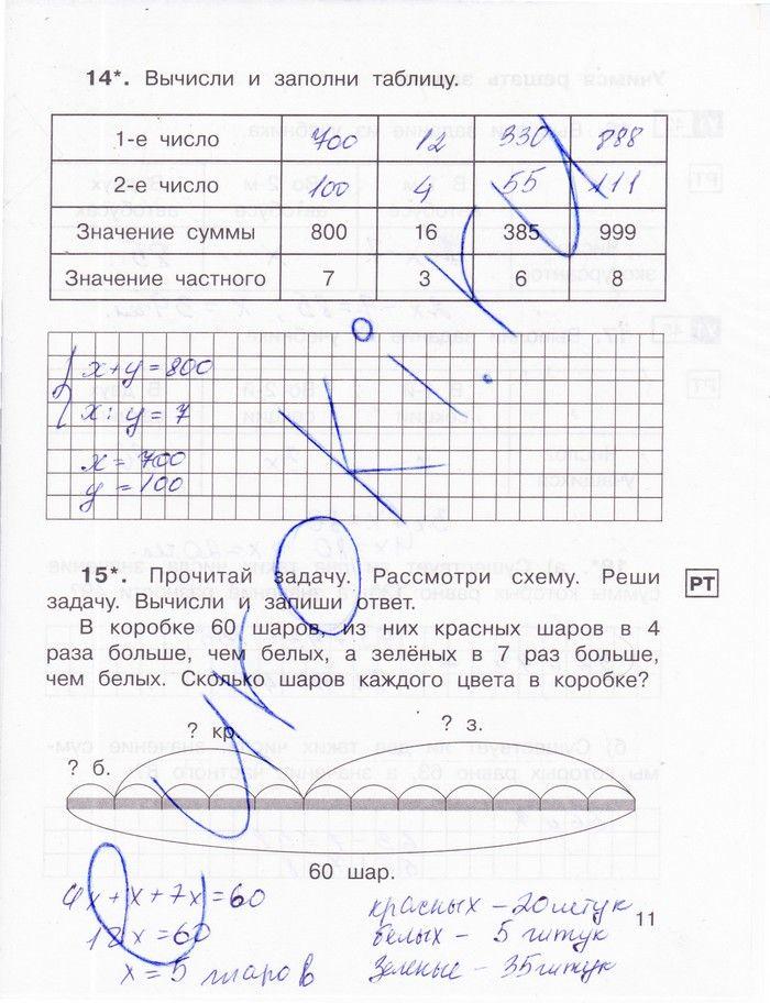 Скачать бесплатно гдз по русскому языку 4 класс рамзаева 1 часть