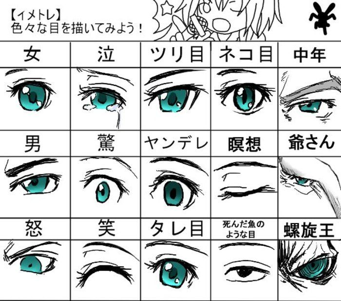 Pin By アワーグラス アワーグラス On Eyes Anime Eye Drawing How To Draw Anime Eyes Manga Drawing Tutorials