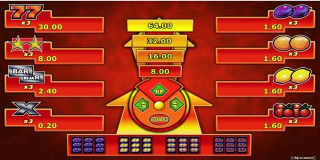 Futuriti casino отзывы