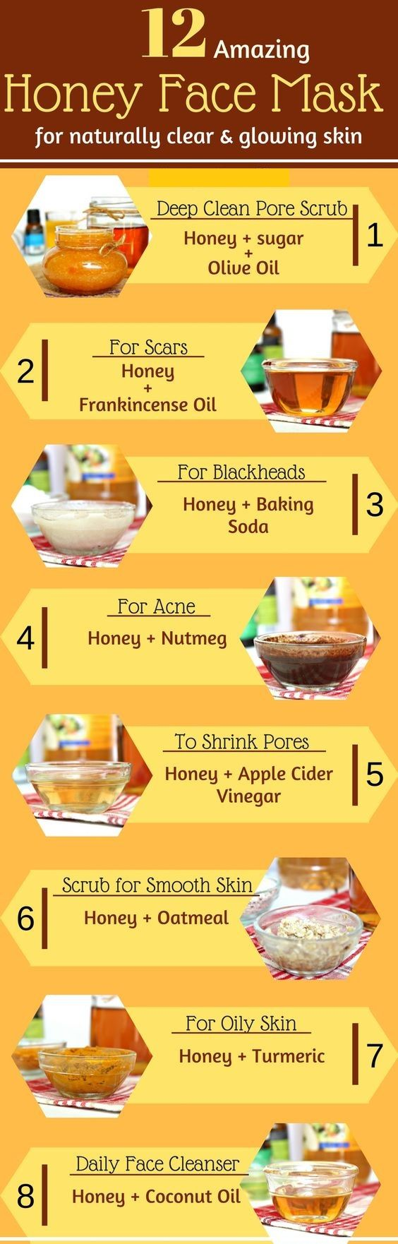 Homemade Face Mask-Pack For Brightening/Whitening And Glowing Skin ...