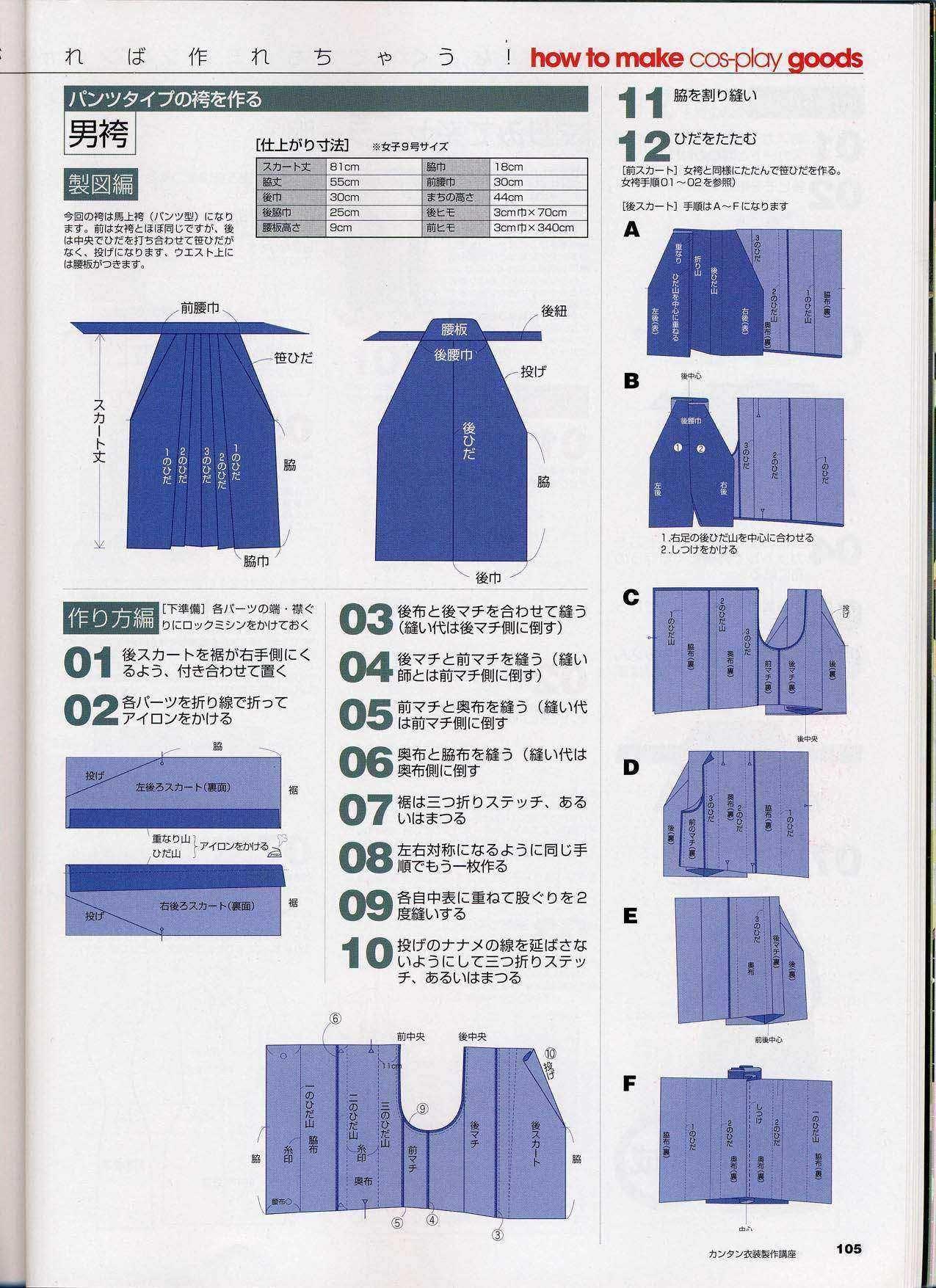 Shizuka-Cosplay: Tutorial : guantes y hakama   Ideas cosplay   Pinterest