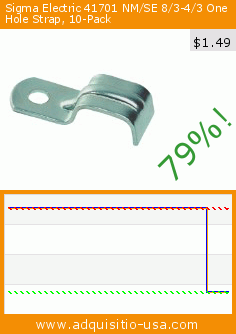 Sigma Electric 41701 NM/SE 8/3-4/3 One Hole Strap, 10-Pack (Tools & Home Improvement). Drop 79%! Current price $1.49, the previous price was $7.05. http://www.amazon.com/Sigma-Electric-41701-Strap-10-Pack/dp/B004B7DPNM%3FSubscriptionId%3DAKIAIBN3PZRLBLSO7XQA%26tag%3Diuus-20%26linkCode%3Dxm2%26camp%3D2025%26creative%3D165953%26creativeASIN%3DB004B7DPNM