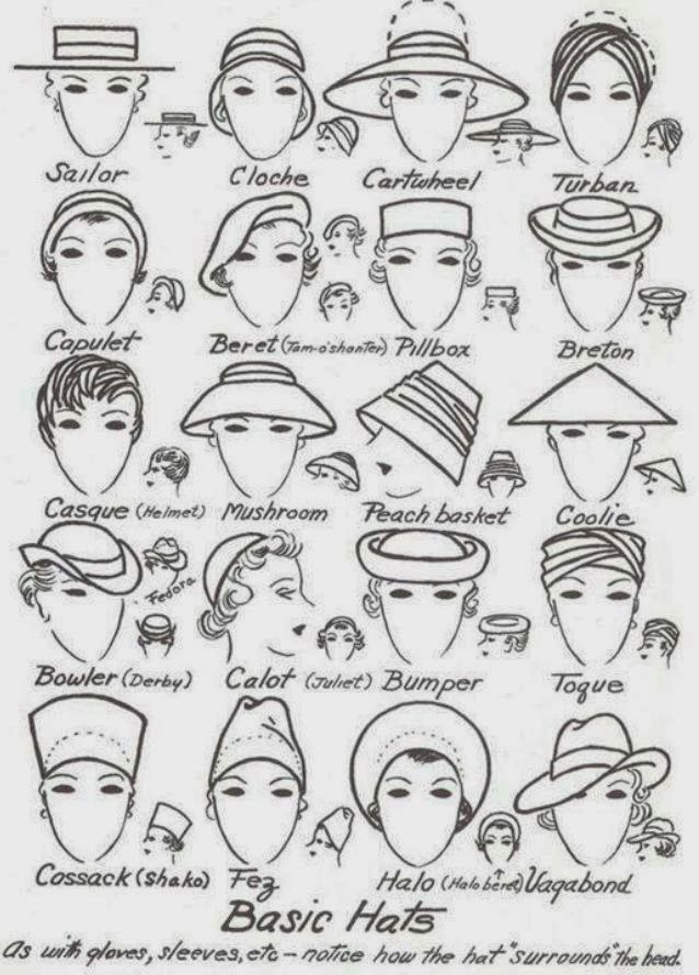 Here S The Names Of All Those Fabulous Vintage Hat Designs Hats Vintage Fashion Infographic Millinery