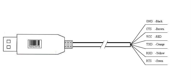 Rs232 To Usb Wiring Diagram