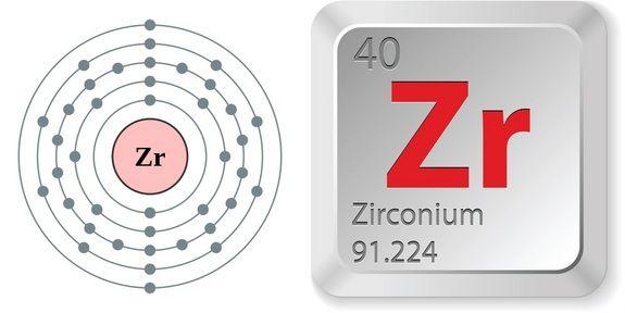 Zirconium Element Symbol Facts about u003cbu003ezirconiumu003c bu003e chemical - best of periodic table zr