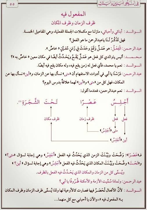 Epingle Par Abdel Fatah Abu Naser Sur اللغة الام Apprendre L Arabe Langue Arabe Apprendre L Alphabet
