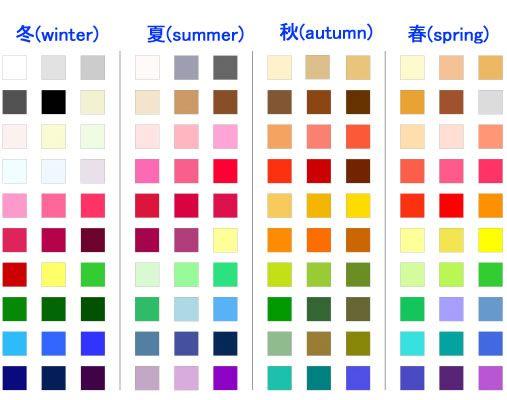 各シーズン 色見本 パーソナルカラー 色見本 カラー