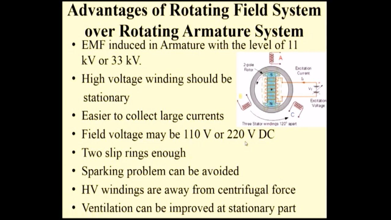 Advantages Of Rotating Field Over Rotating Armature In Alternator Electrical Machines 2 Electricity Rotating Alternator