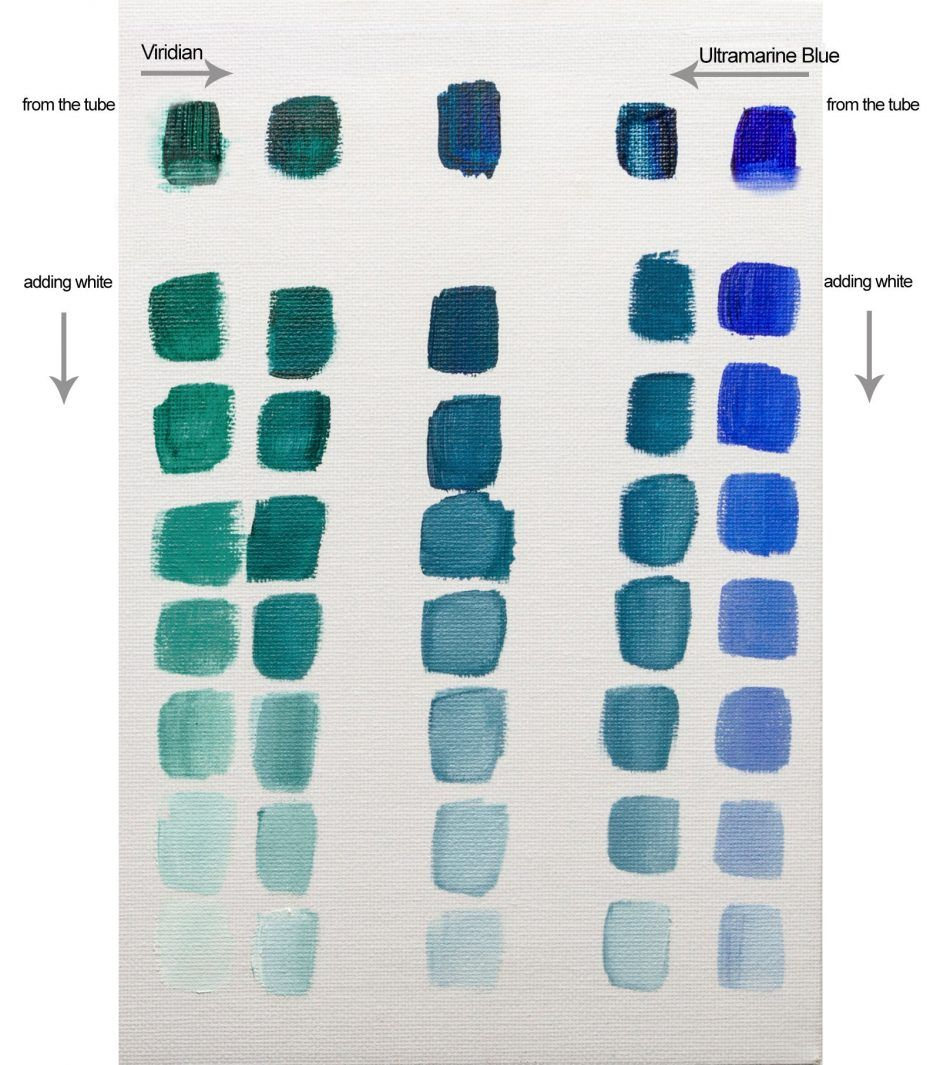 Colour Mixing With Williamsburg Viridian Oil Paint Color