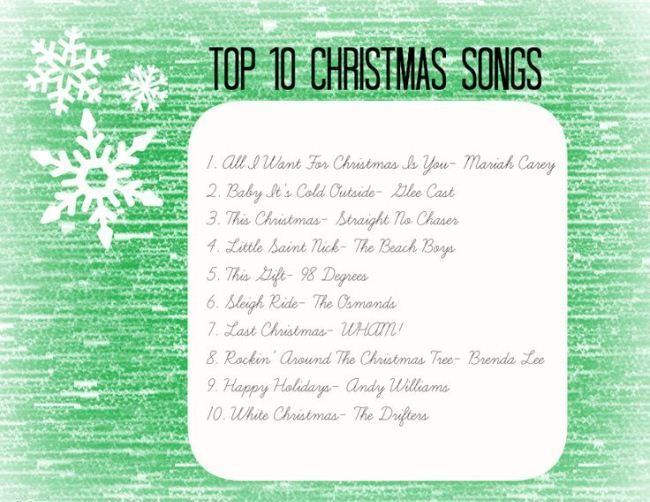 popular christmas songs list 2017 to celebrate the holidays - Classic Christmas Songs List