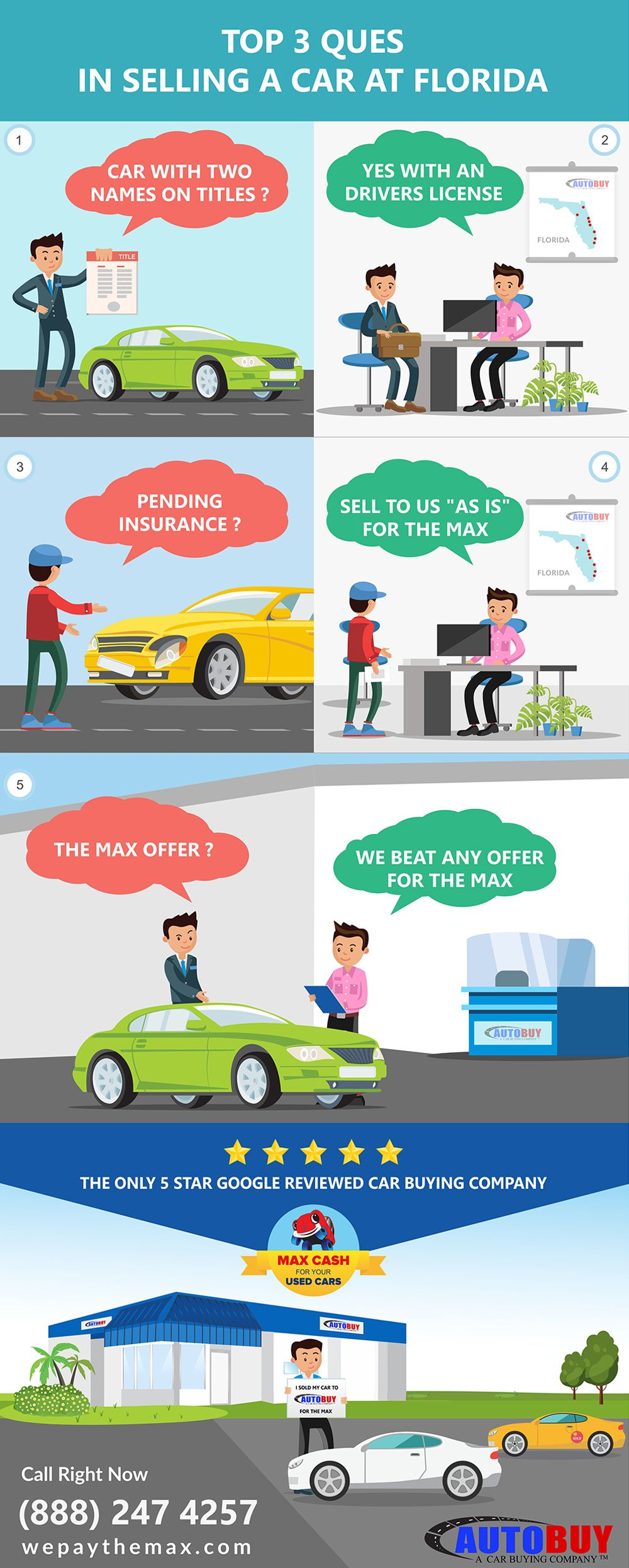 Customer queries for selling their used car! #autobuy #usedcars ...