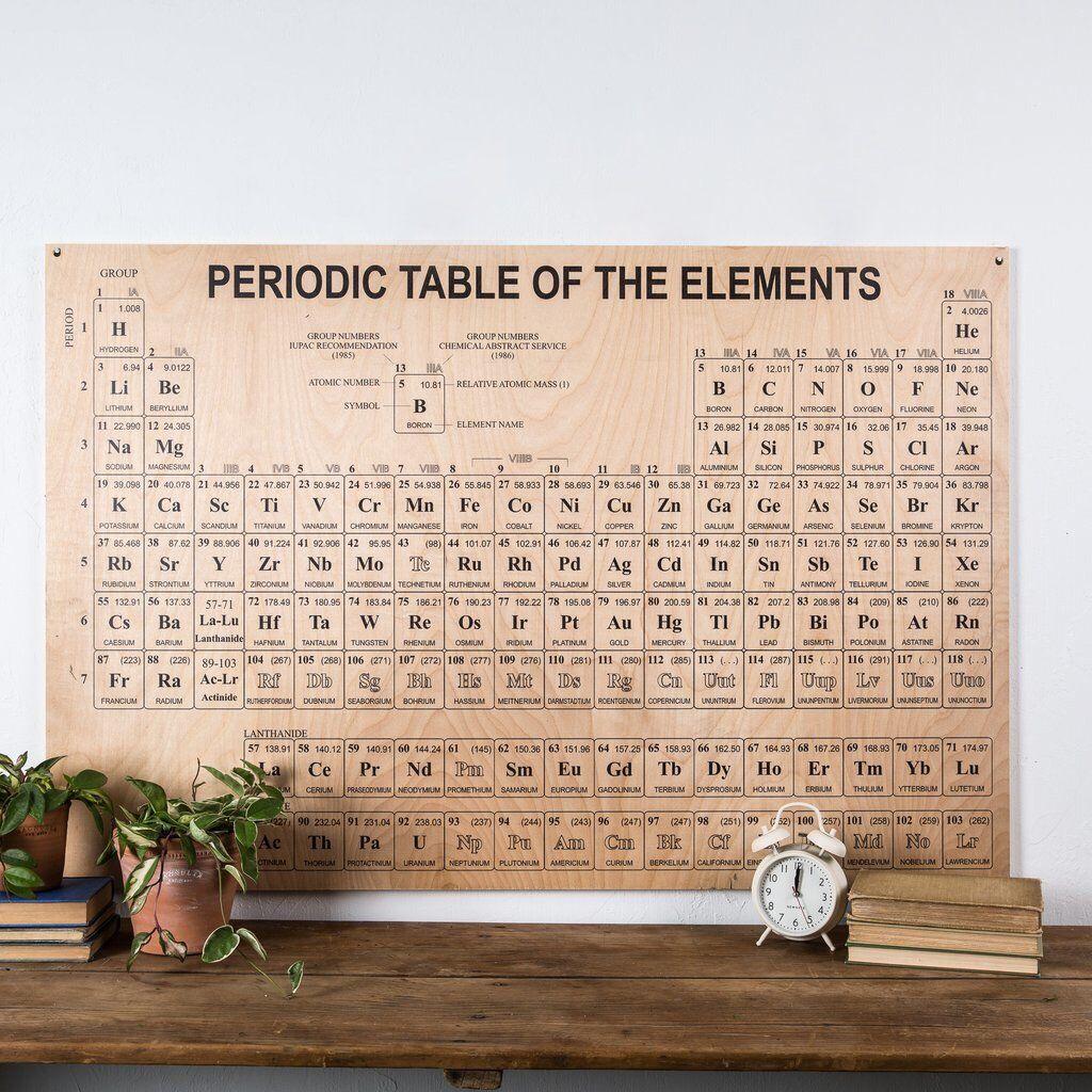 Wood Periodic Table - Magnolia  Chip & Joanna Gaines – Magnolia