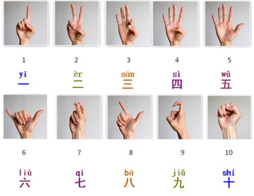 Wordoor Chinese Chinese Language Learning Mandarin Chinese Learning Learn Chinese