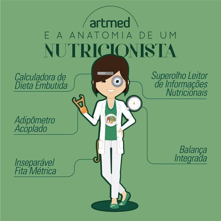 nutricionista tumblr - Pesquisa Google