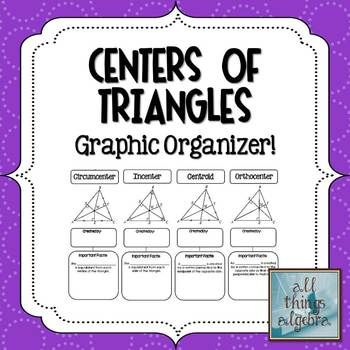 free this is a graphic organizer to review the centers of triangles circumcenter incenter. Black Bedroom Furniture Sets. Home Design Ideas