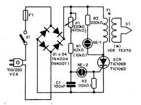 figura 5  u2013 diagrama do pir u00f3grafo