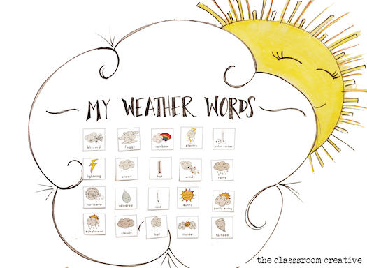 Adorable and interactive anchor chart idea for all your spring weather units! Perfect for a classroom calendar area as well...