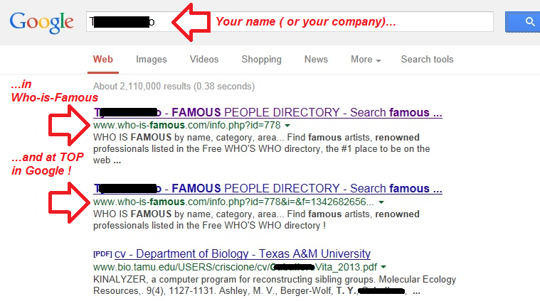 Get At Top Of Google People Directory Famous Artists Famous