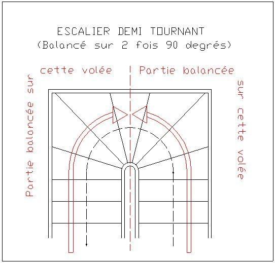 Wow Balancement Des Marches D Un Escalier Calcul Escalier