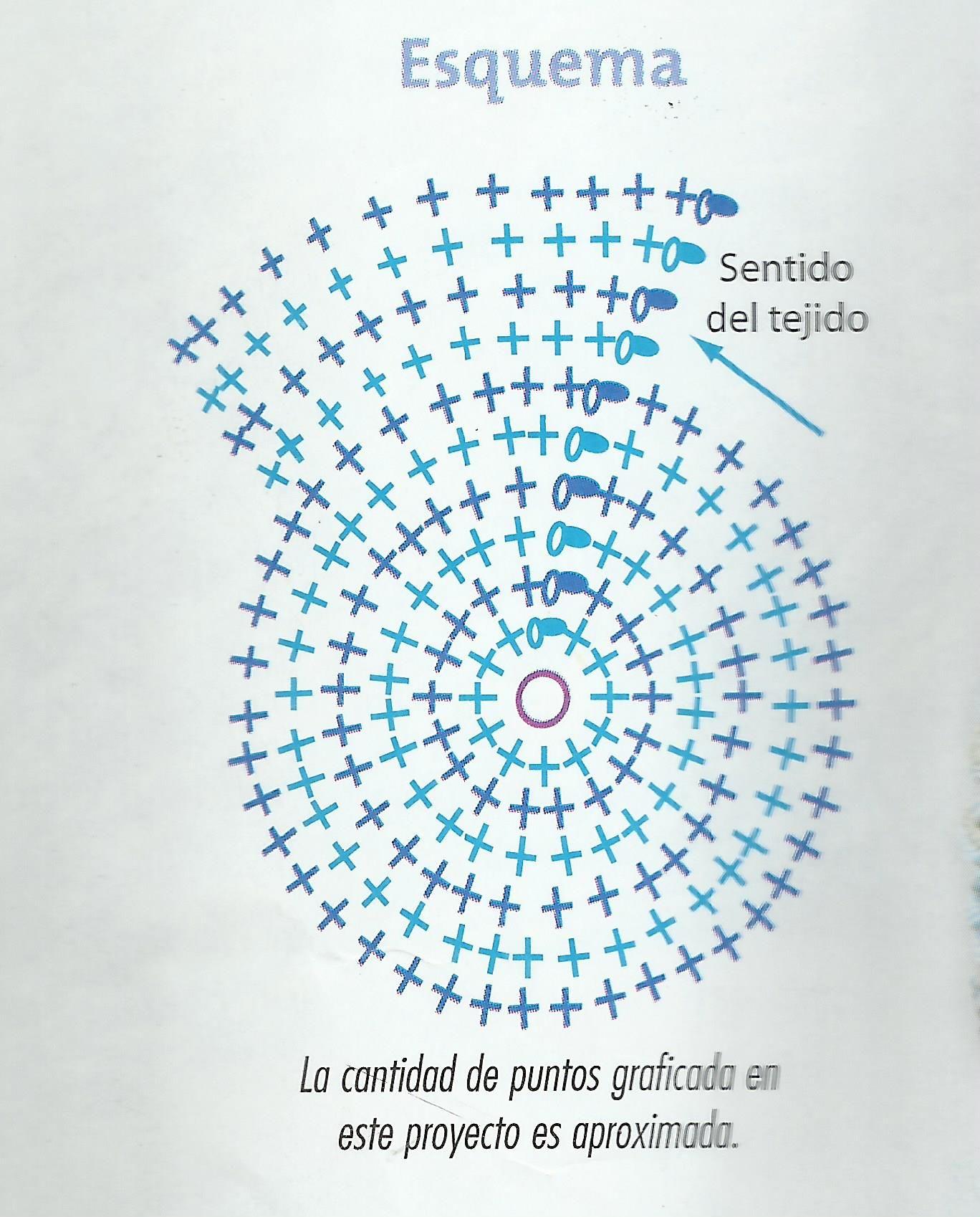 Bonito Patrón Básico Del Sombrero Del Ganchillo Fotos - Manta de ...