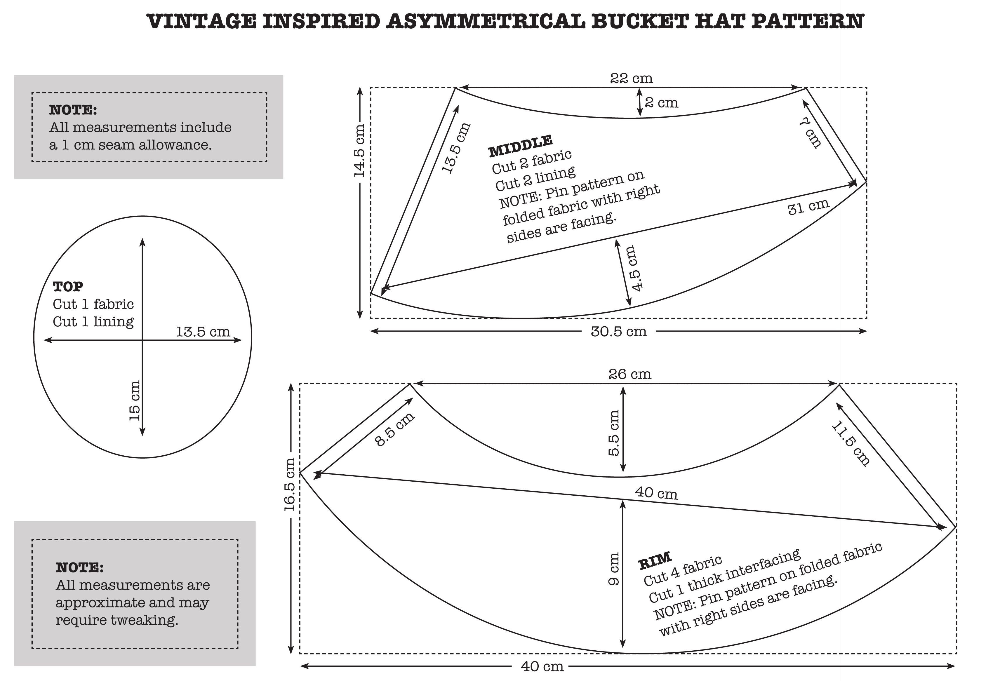 Pin By Tatjana Djurovic On Hat Making Hat Patterns To