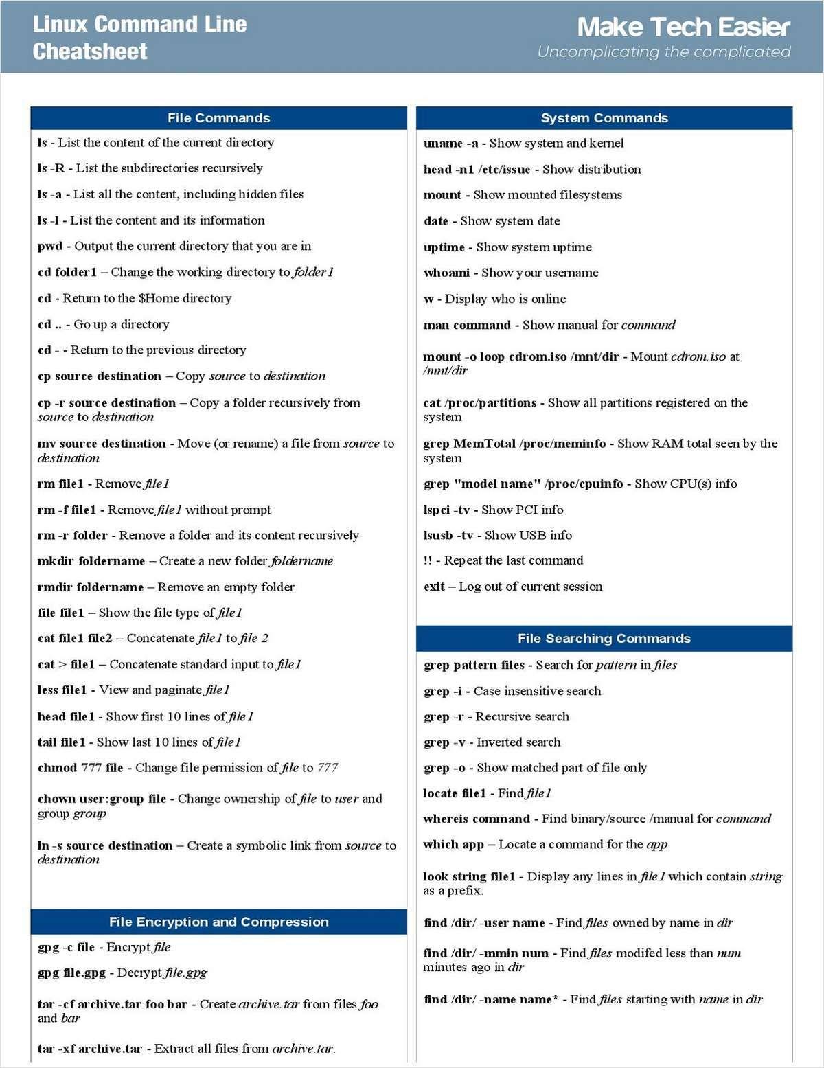 Linux command line cheat sheet code is my kung fu pinterest linux buycottarizona
